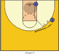 Pick and roll baloncesto. Visión marginal